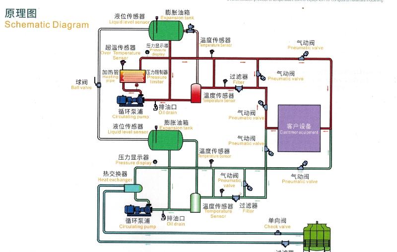 油加热器原理图