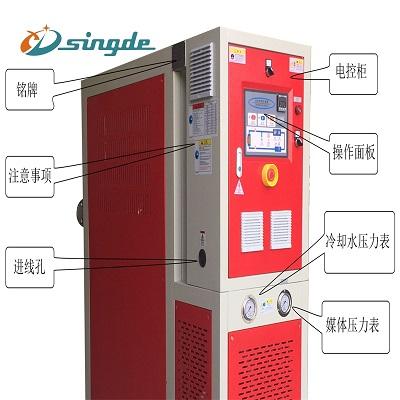 高温压铸专用模温机